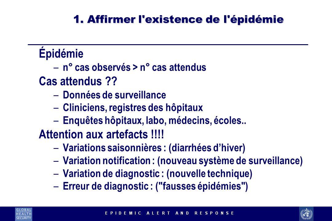 1. Affirmer l existence de l épidémie