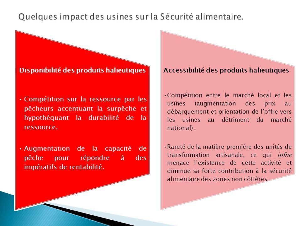 Quelques impact des usines sur la Sécurité alimentaire.