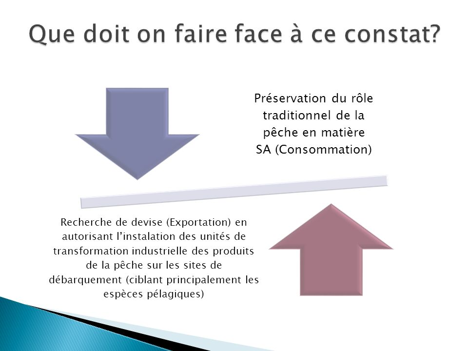 Que doit on faire face à ce constat