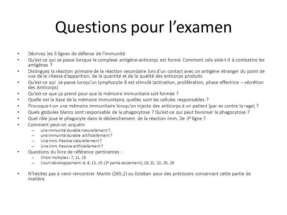 Questions pour l'examen