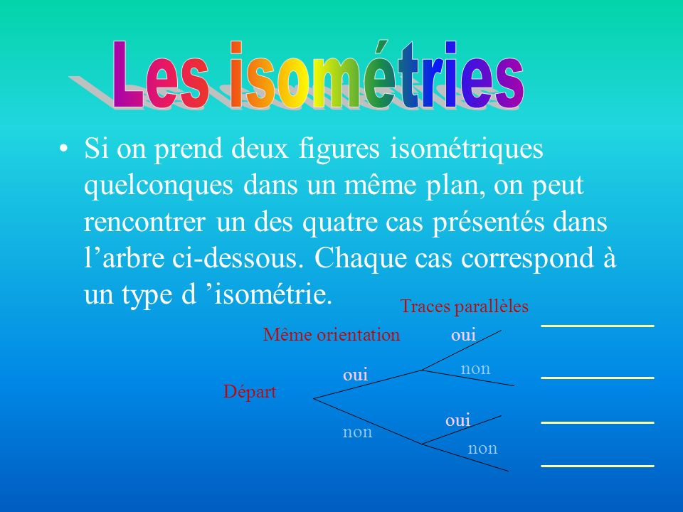 Les isométries