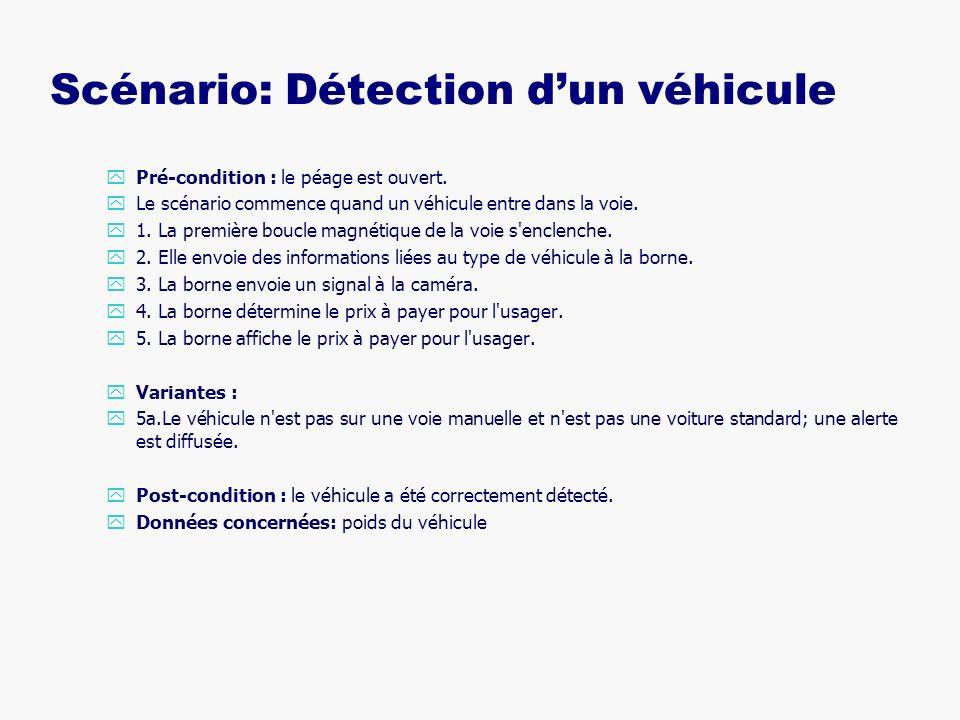 Scénario: Détection d'un véhicule