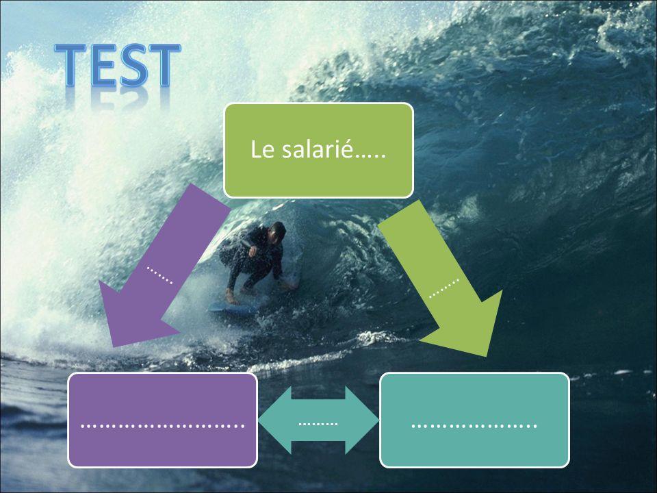 TEST Le salarié….. ……………….. ……………………..