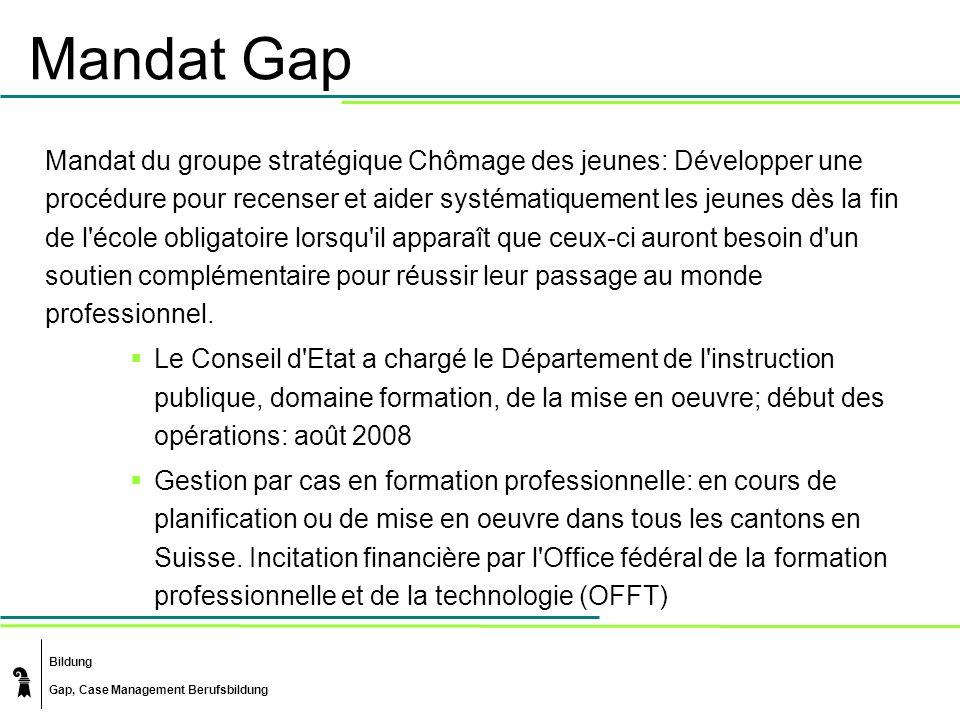 Mandat Gap