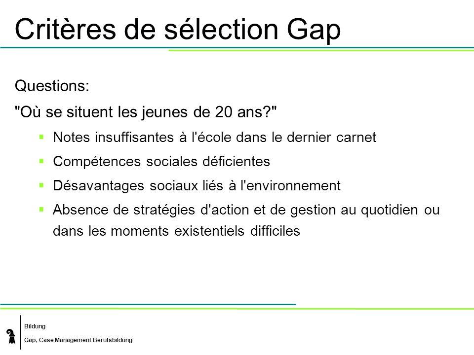 Critères de sélection Gap