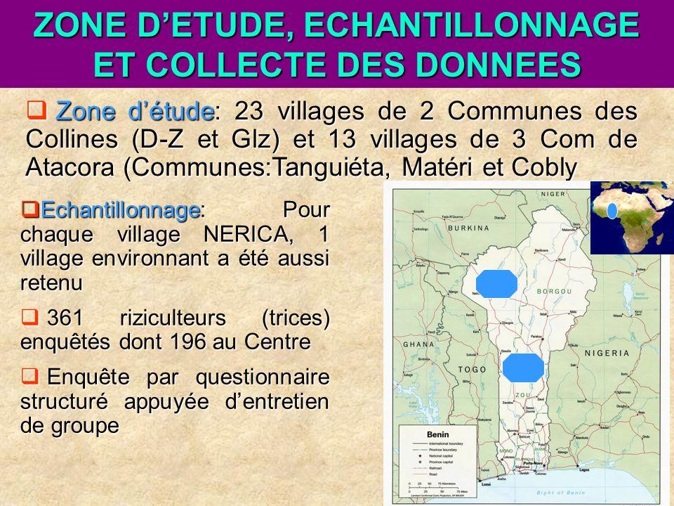 ZONE D'ETUDE, ECHANTILLONNAGE ET COLLECTE DES DONNEES