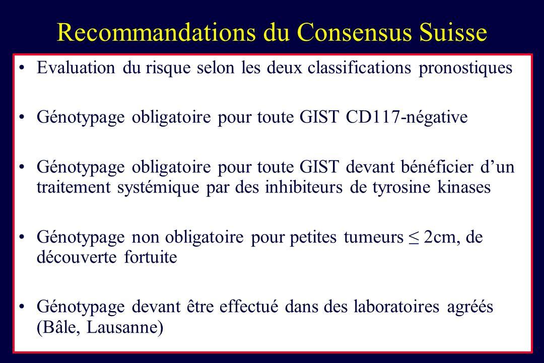 Recommandations du Consensus Suisse