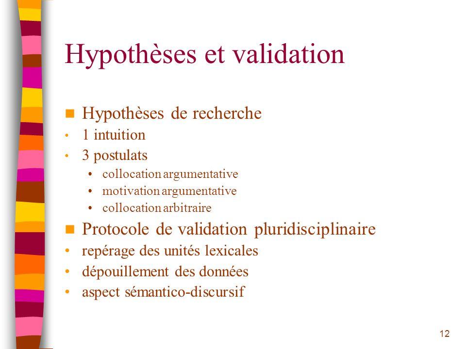 Hypothèses et validation
