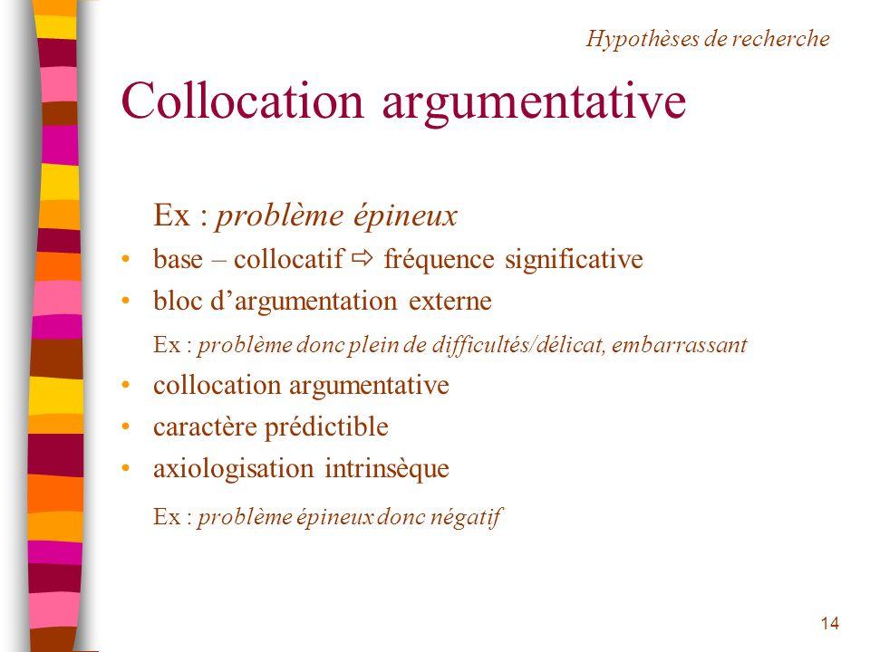 Collocation argumentative