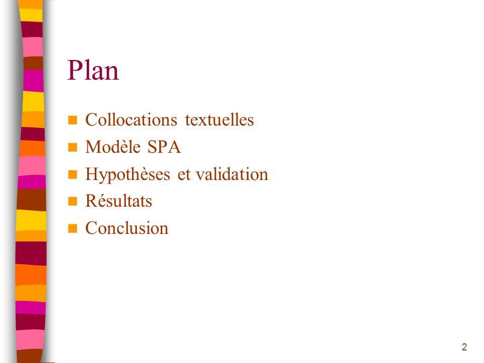 Plan Collocations textuelles Modèle SPA Hypothèses et validation