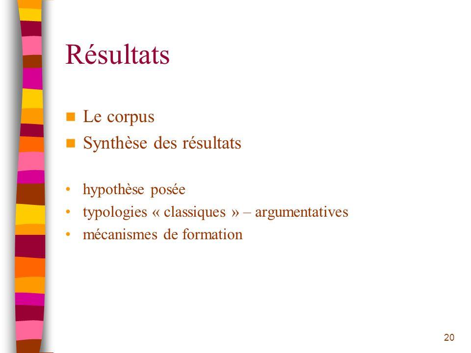Résultats Le corpus Synthèse des résultats hypothèse posée
