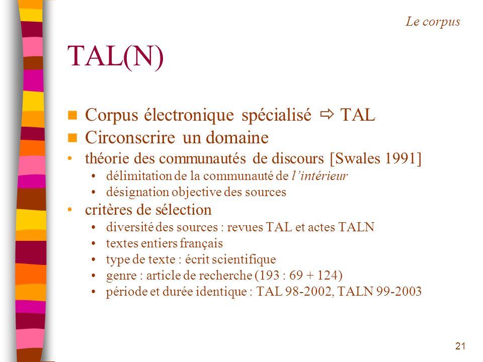 TAL(N) Corpus électronique spécialisé  TAL Circonscrire un domaine