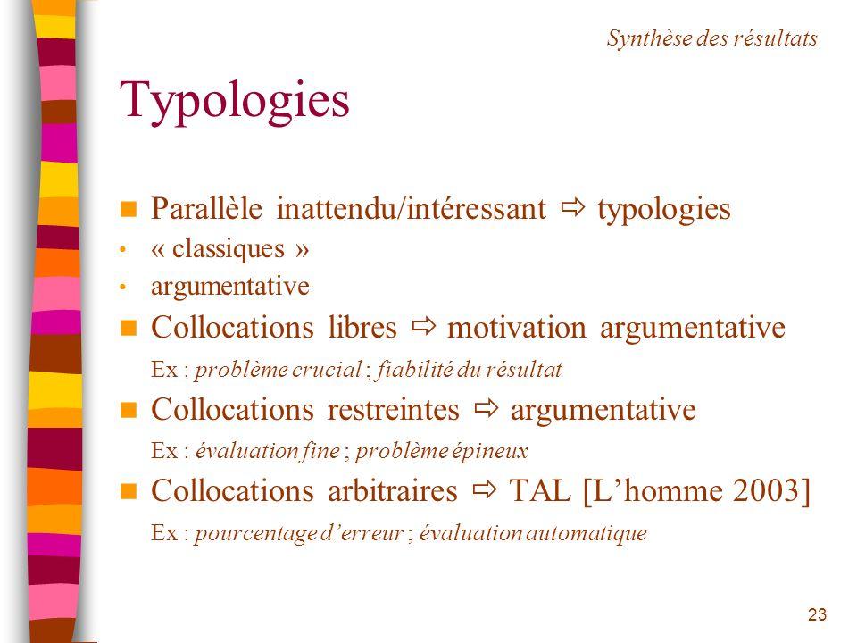 Typologies Parallèle inattendu/intéressant  typologies