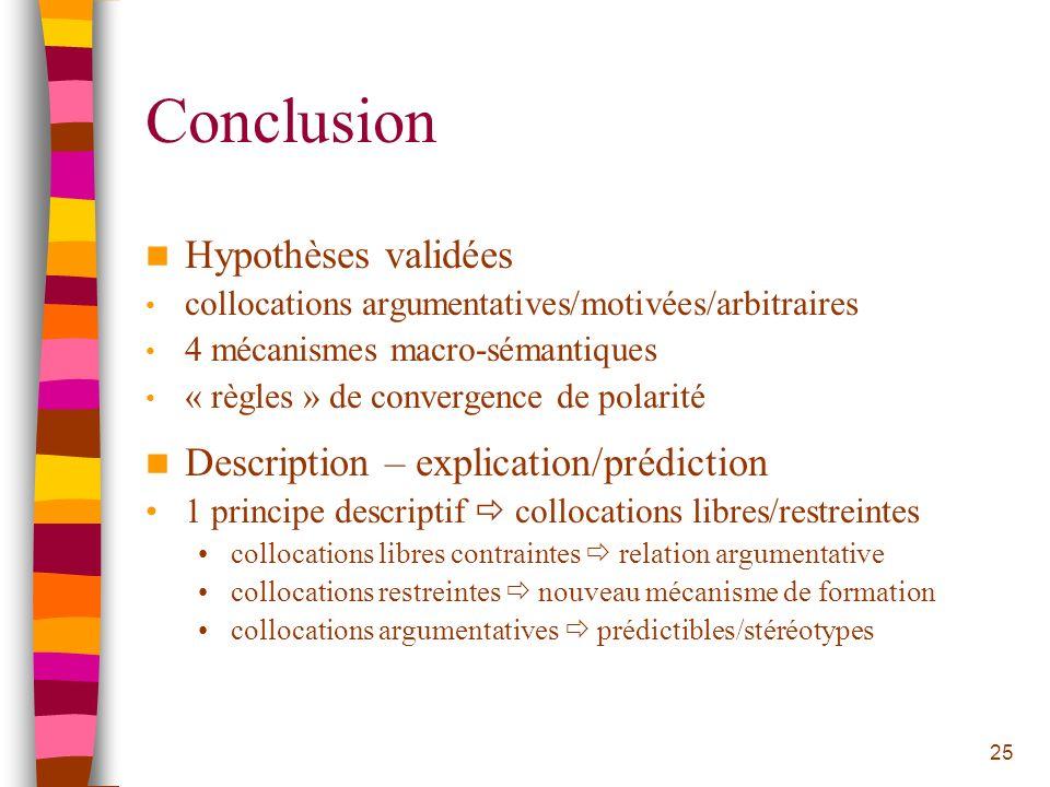 Conclusion Hypothèses validées Description – explication/prédiction