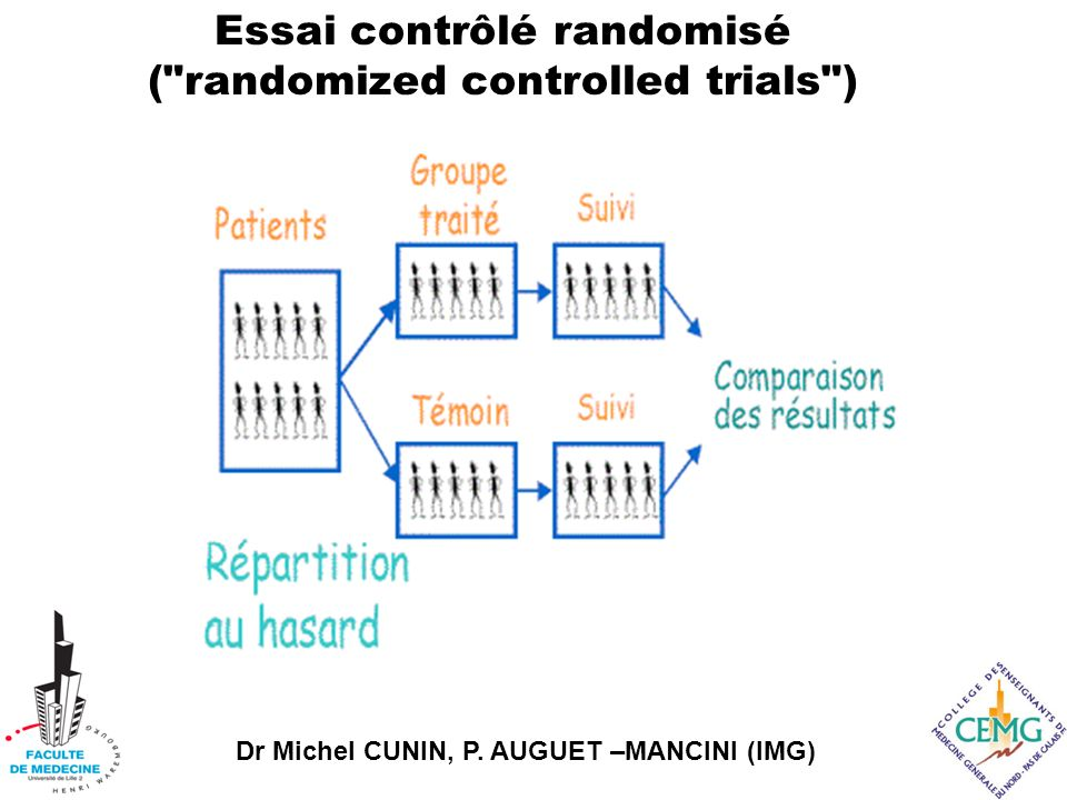 Essai contrôlé randomisé ( randomized controlled trials )