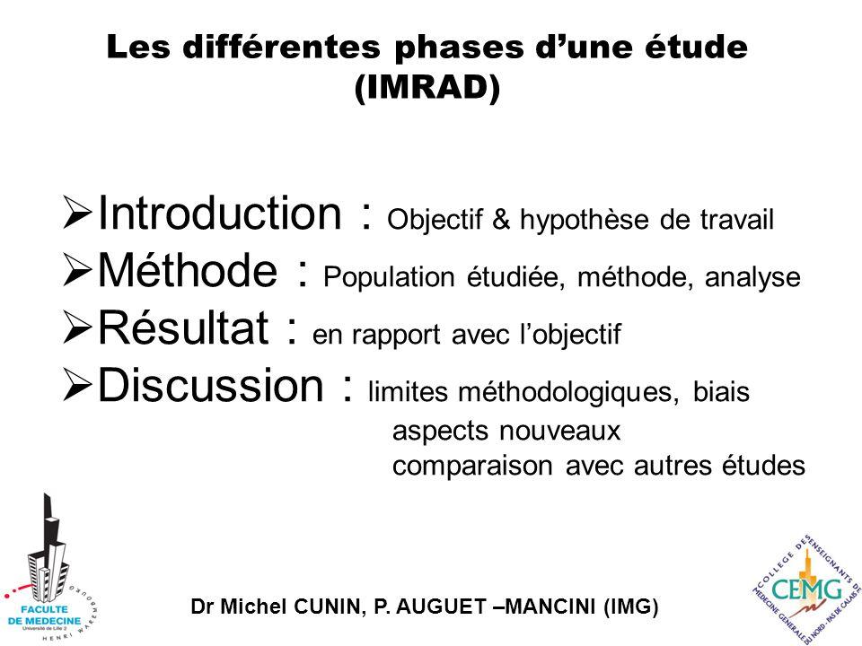 Les différentes phases d'une étude (IMRAD)