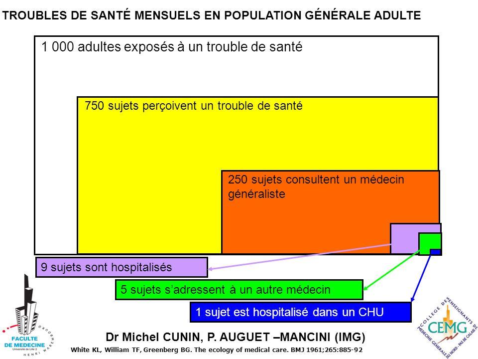 TROUBLES DE SANTÉ MENSUELS EN POPULATION GÉNÉRALE ADULTE