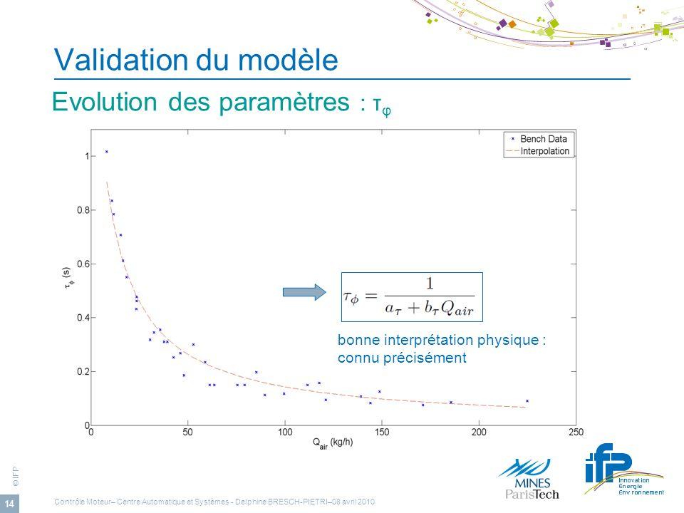 Validation du modèle Evolution des paramètres : τφ