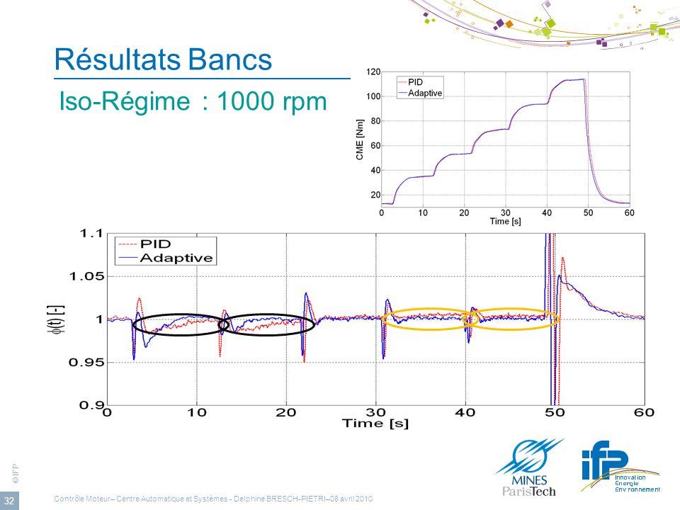 Résultats Bancs Iso-Régime : 1000 rpm