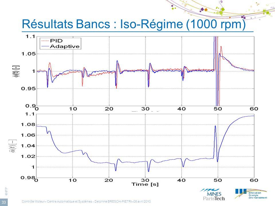 Résultats Bancs : Iso-Régime (1000 rpm)