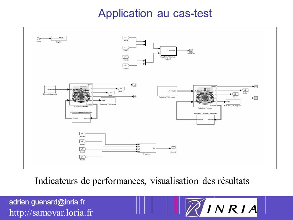 Application au cas-test