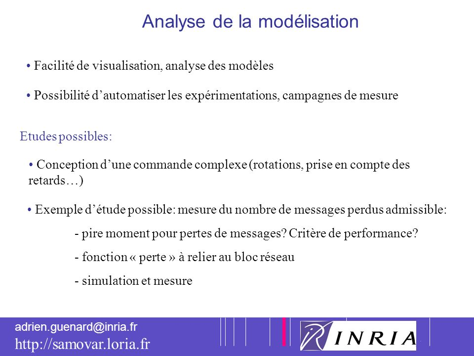 Analyse de la modélisation
