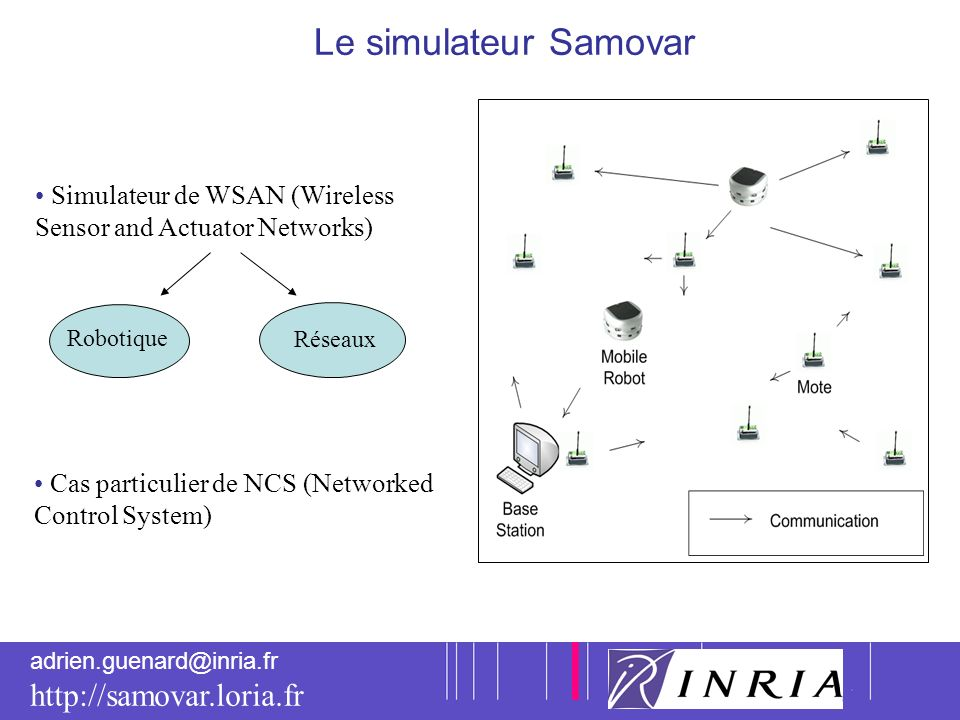 Le simulateur Samovar Simulateur de WSAN (Wireless Sensor and Actuator Networks) Robotique. Réseaux.