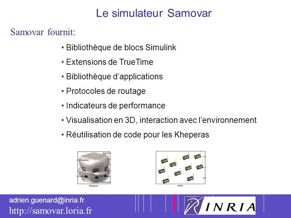 Le simulateur Samovar Samovar fournit: Bibliothèque de blocs Simulink