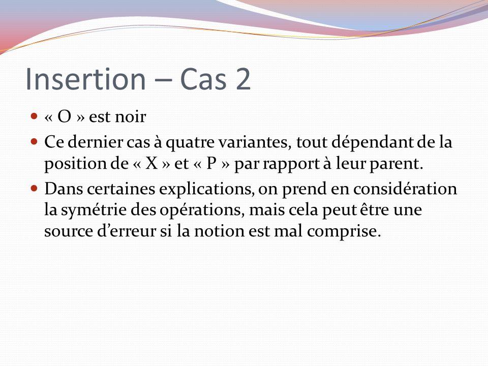 Insertion – Cas 2 « O » est noir