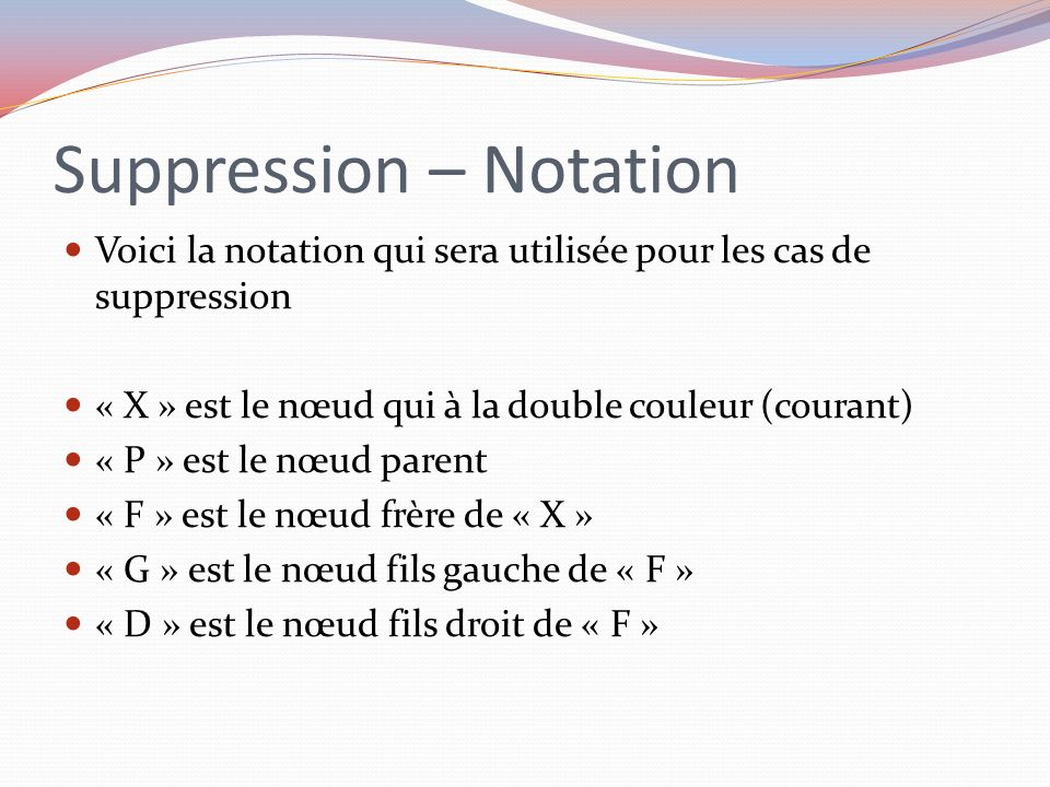 Suppression – Notation