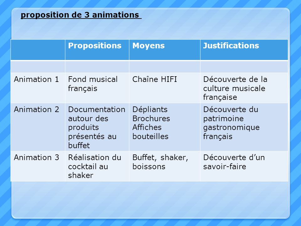 proposition de 3 animations
