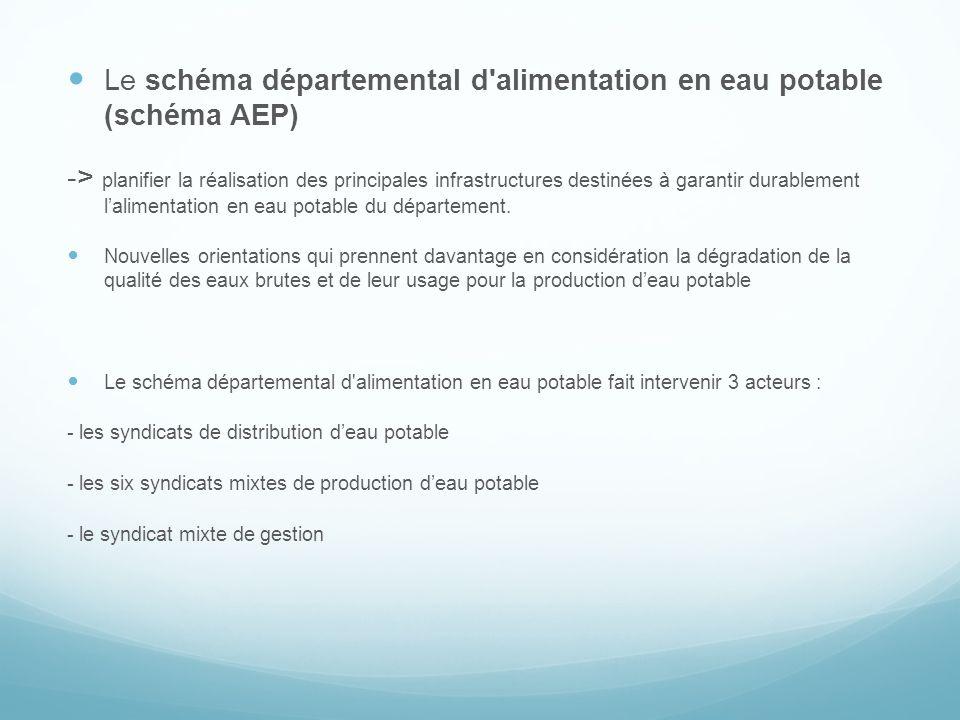 Le schéma départemental d alimentation en eau potable (schéma AEP)