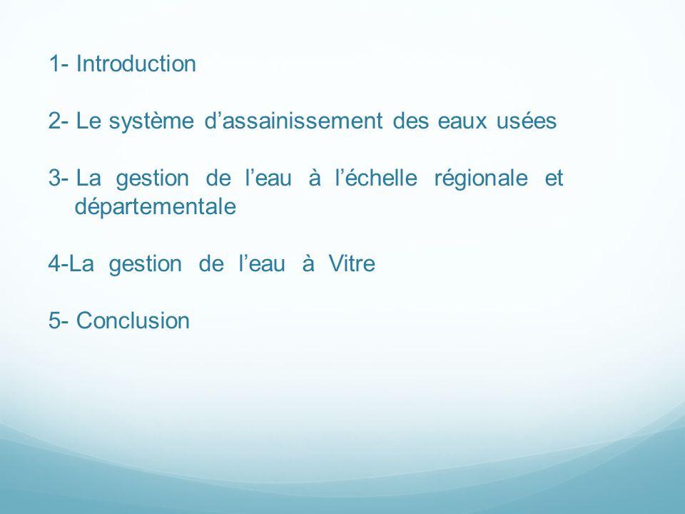 1- Introduction 2- Le système d'assainissement des eaux usées 3- La gestion de l'eau à l'échelle régionale et départementale 4-La gestion de l'eau à Vitre 5- Conclusion