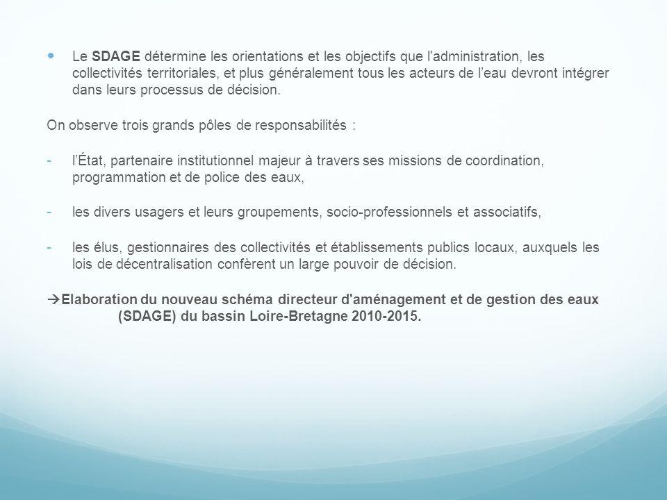 Le SDAGE détermine les orientations et les objectifs que l administration, les collectivités territoriales, et plus généralement tous les acteurs de l'eau devront intégrer dans leurs processus de décision.