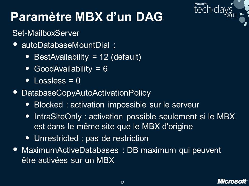 Paramètre MBX d'un DAG Set-MailboxServer autoDatabaseMountDial :