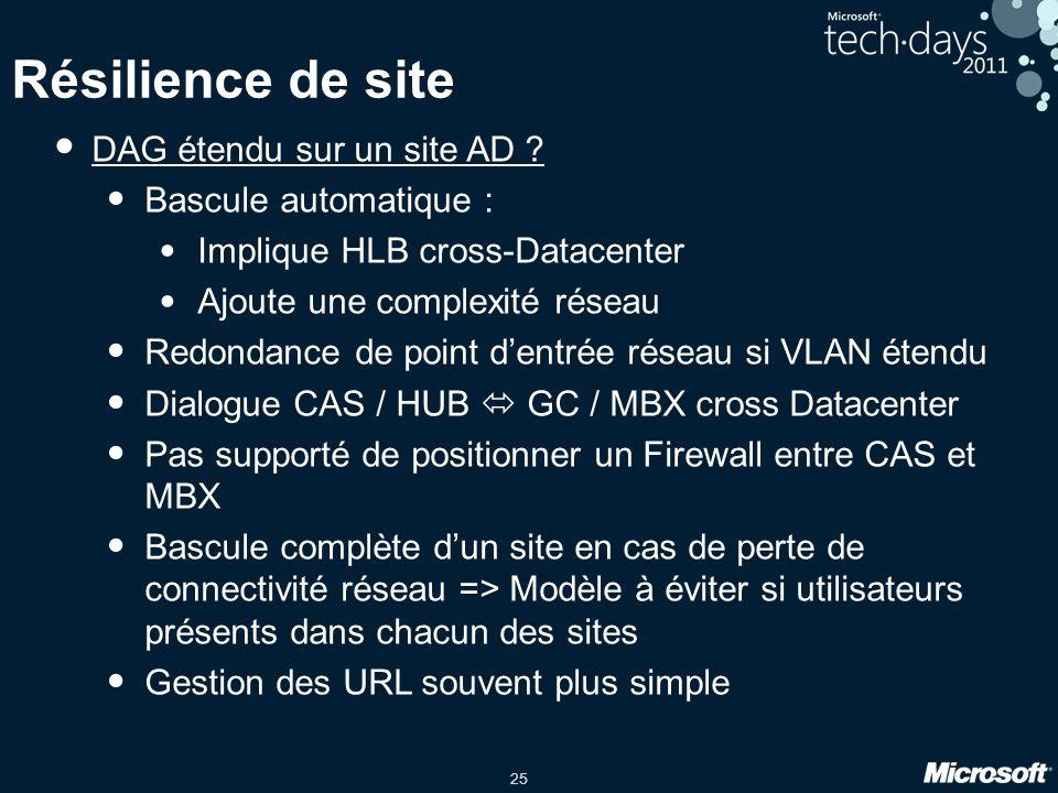 Résilience de site DAG étendu sur un site AD Bascule automatique :