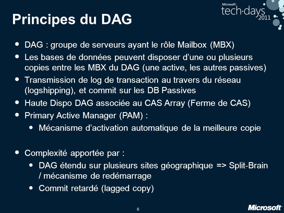 Principes du DAG DAG : groupe de serveurs ayant le rôle Mailbox (MBX)