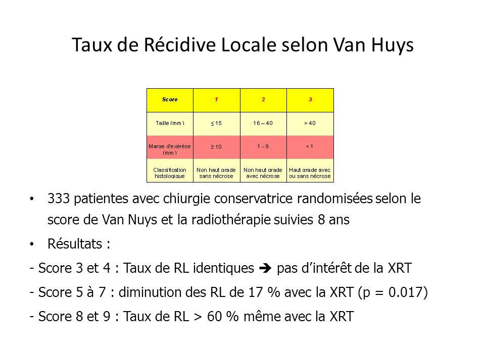 Taux de Récidive Locale selon Van Huys