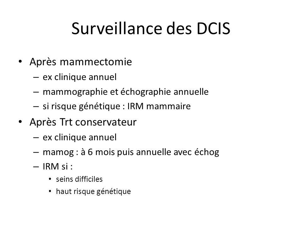 Surveillance des DCIS Après mammectomie Après Trt conservateur