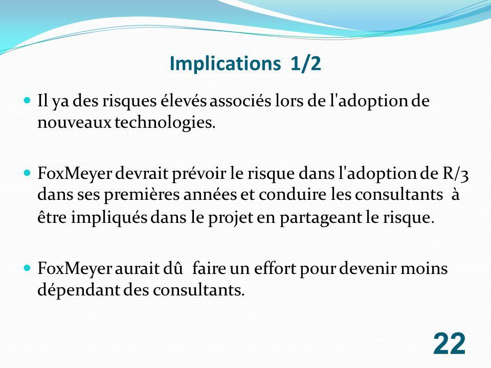 Implications 1/2 Il ya des risques élevés associés lors de l adoption de nouveaux technologies.