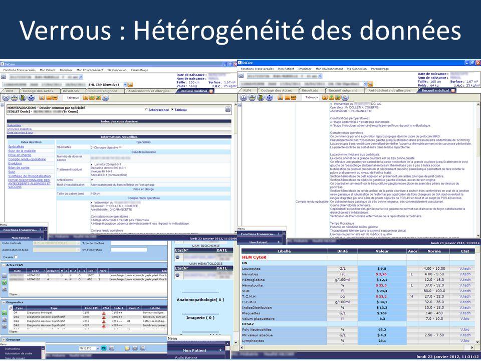 Verrous : Hétérogénéité des données