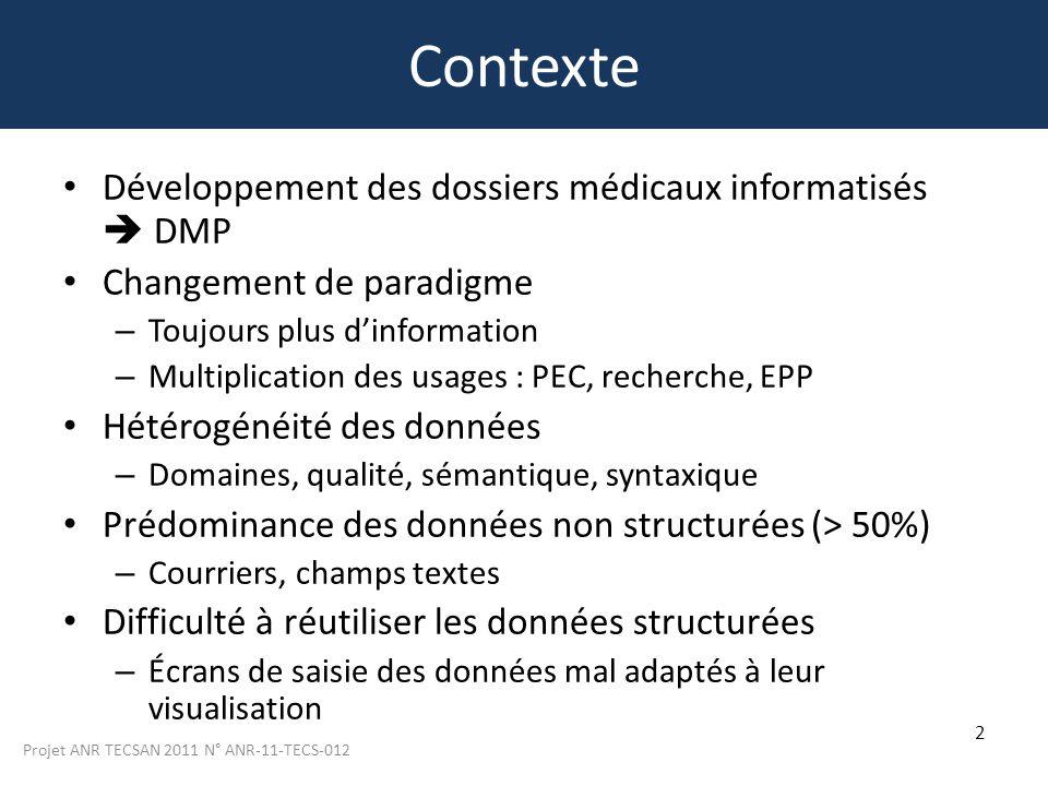 Contexte Développement des dossiers médicaux informatisés  DMP