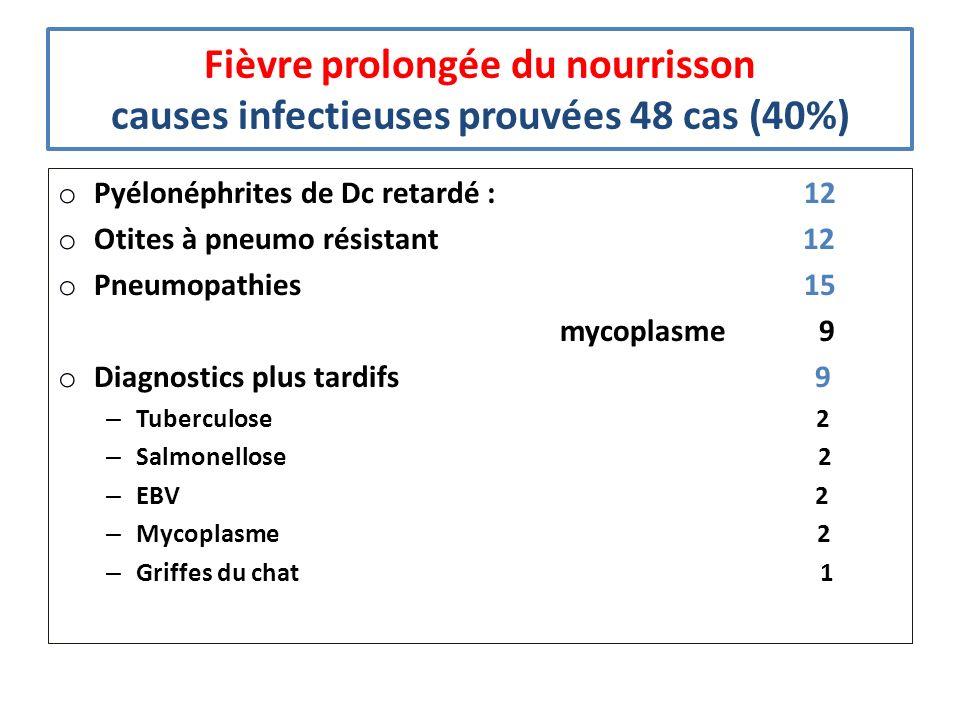 Fièvre prolongée du nourrisson causes infectieuses prouvées 48 cas (40%)