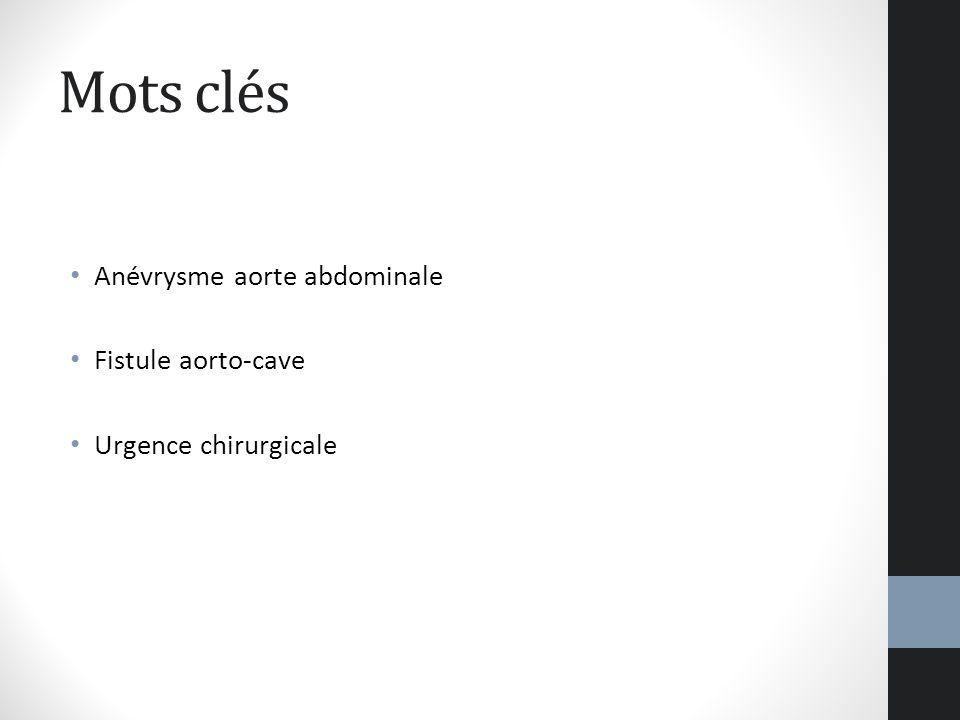 Mots clés Anévrysme aorte abdominale Fistule aorto-cave