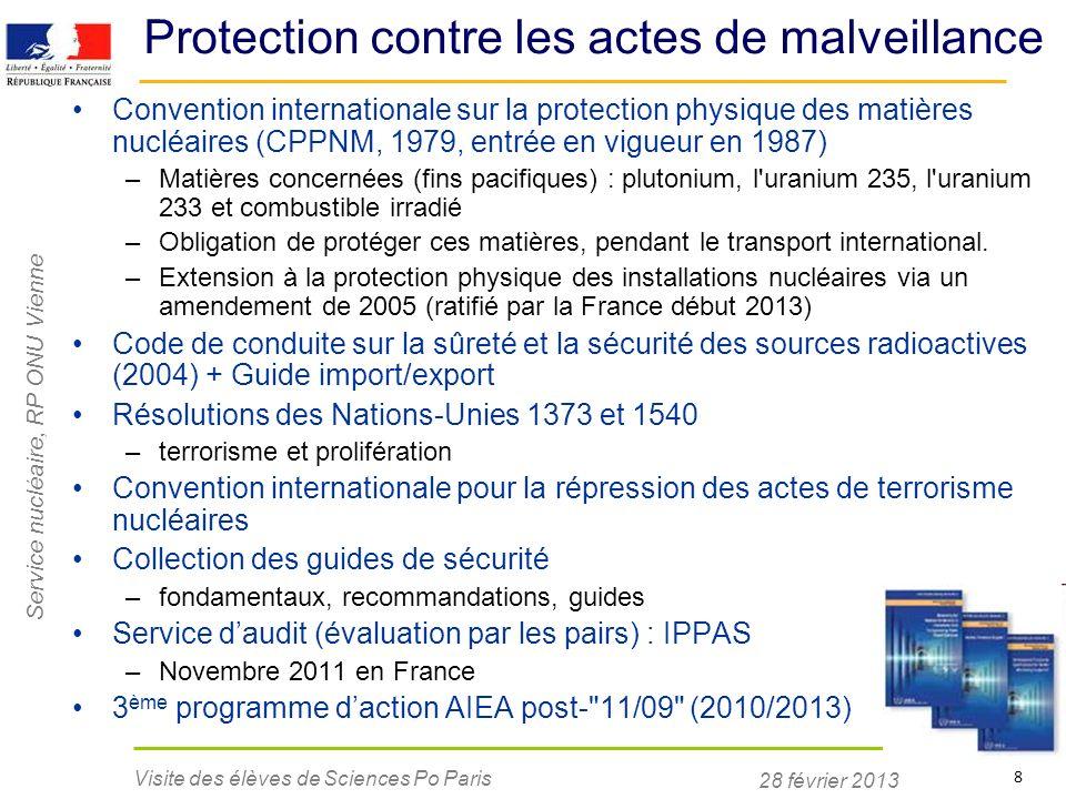 Protection contre les actes de malveillance