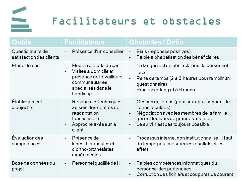 Facilitateurs et obstacles
