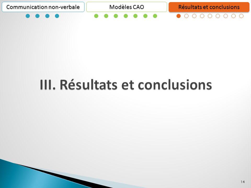 III. Résultats et conclusions