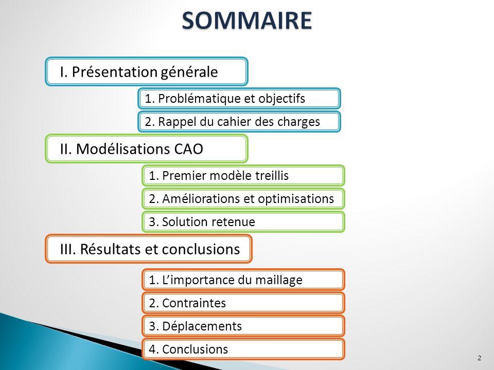 SOMMAIRE I. Présentation générale II. Modélisations CAO