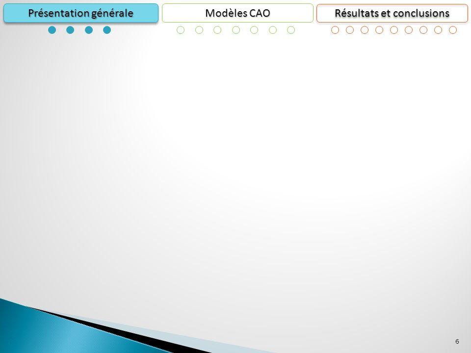 Présentation générale Modèles CAO Résultats et conclusions
