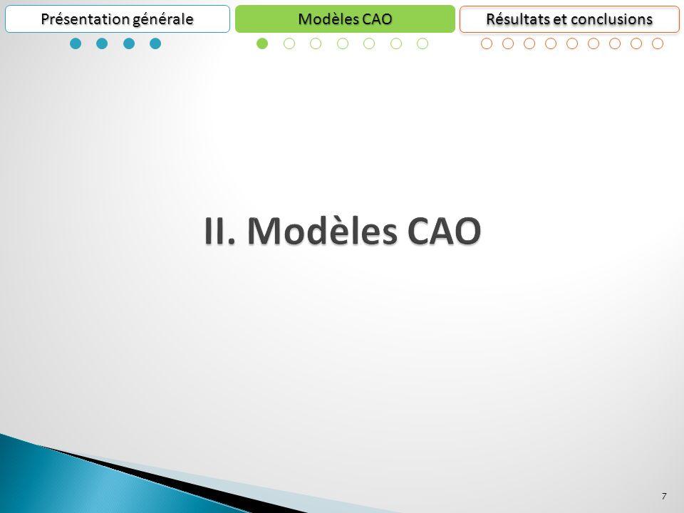 II. Modèles CAO Présentation générale Modèles CAO